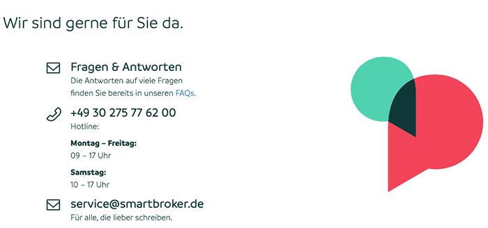 Smartbroker Kundendienst